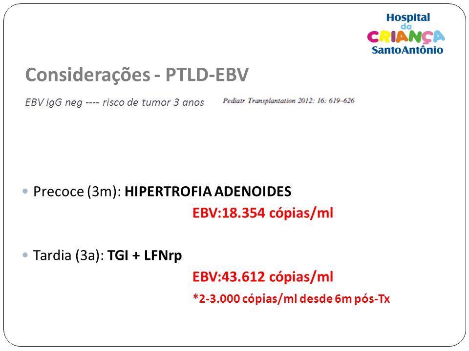 Considerações - PTLD-EBV EBV IgG neg ---- risco de tumor 3 anos Precoce (3m): HIPERTROFIA ADENOIDES EBV:18.354 cópias/ml Tardia (3a): TGI + LFNrp EBV: