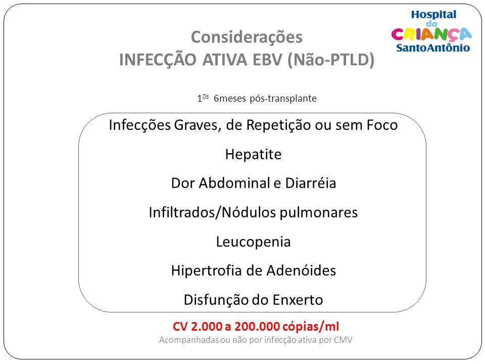 Considerações INFECÇÃO ATIVA EBV (Não-PTLD) Infecções Graves, de Repetição ou sem Foco Hepatite Dor Abdominal e Diarréia Infiltrados/Nódulos pulmonare