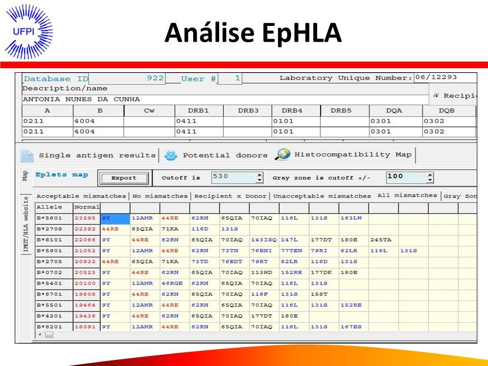 Análise EpHLA