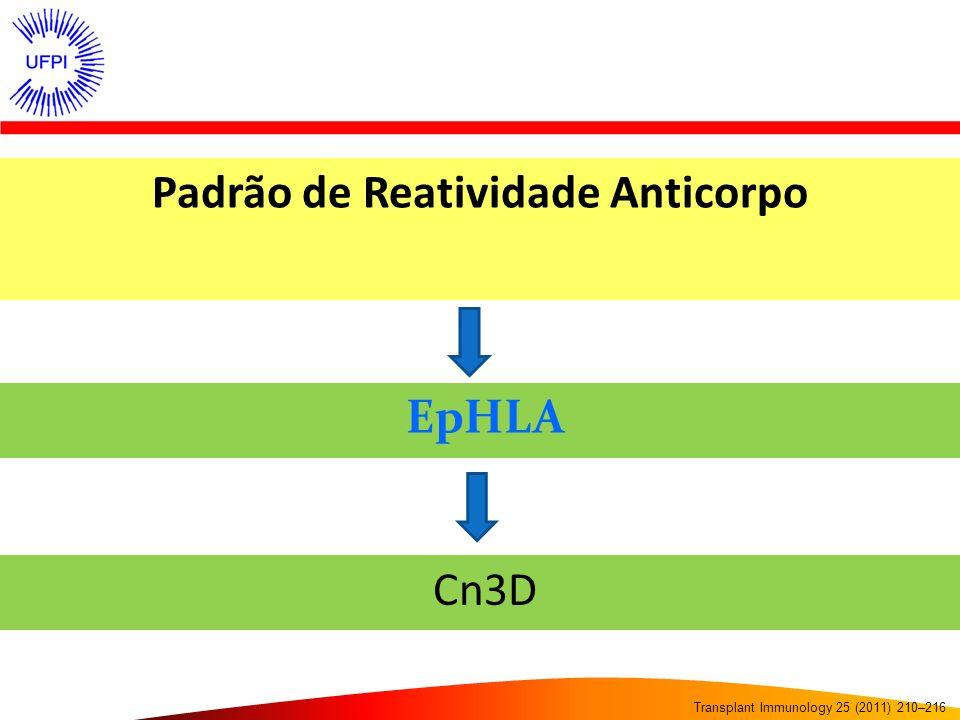 Padrão de Reatividade Anticorpo Cn3D EpHLA Transplant Immunology 25 (2011) 210–216