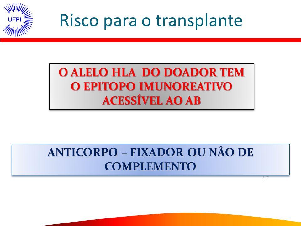 Caso 1 1º.Transplante HLA haploidêntico MM DRB1*16:01 & DRB5*02:02 2º.
