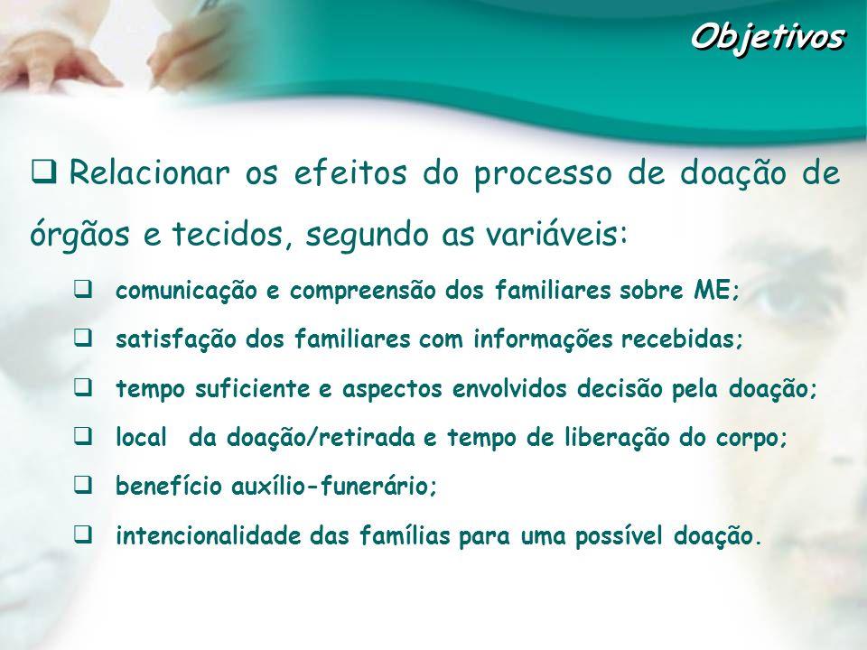 Relacionar os efeitos do processo de doação de órgãos e tecidos, segundo as variáveis: comunicação e compreensão dos familiares sobre ME; satisfação d