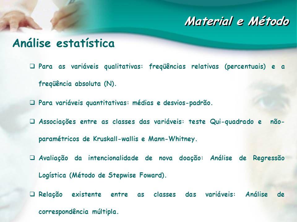 Análise estatística Para as variáveis qualitativas: freqüências relativas (percentuais) e a freqüência absoluta (N). Para variáveis quantitativas: méd