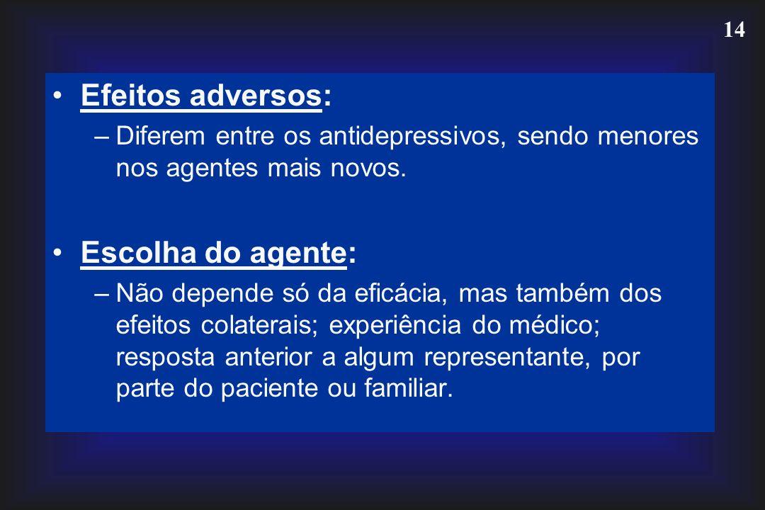14 Efeitos adversos: –Diferem entre os antidepressivos, sendo menores nos agentes mais novos. Escolha do agente: –Não depende só da eficácia, mas tamb
