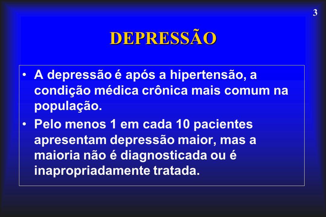 3 DEPRESSÃO A depressão é após a hipertensão, a condição médica crônica mais comum na população. Pelo menos 1 em cada 10 pacientes apresentam depressã