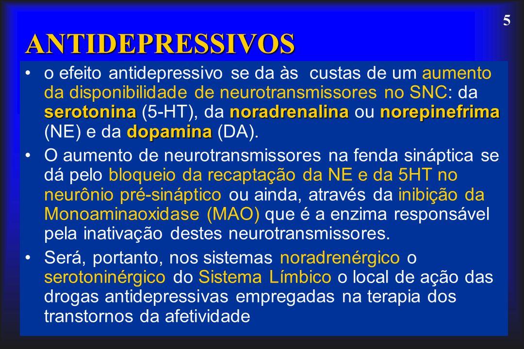 6 ANTIDEPRESSIVOS Podemos dividir os antidepressivos em 4 grupos: 1 - Antidepressivos Tricíclicos (ADT) 2 – Inibidores Seletivos de Recaptação da Serotonina 3 - Antidepressivos Atípicos 4 - Inibidores da Monoaminaoxidase (IMAO)