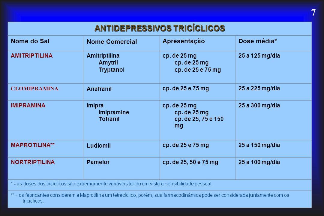7 ANTIDEPRESSIVOS TRICÍCLICOS Nome do Sal Nome Comercial ApresentaçãoDose média* AMITRIPTILINAAmitriptilina Amytril Tryptanol cp.