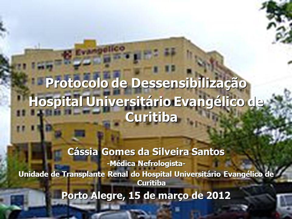 Protocolo de Dessensibilização Hospital Universitário Evangélico de Curitiba Cássia Gomes da Silveira Santos -Médica Nefrologista- Unidade de Transpla