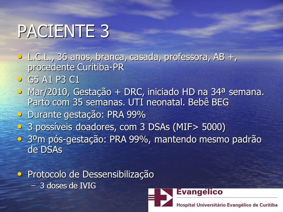 PACIENTE 3 L.C.L., 36 anos, branca, casada, professora, AB +, procedente Curitiba-PR L.C.L., 36 anos, branca, casada, professora, AB +, procedente Cur