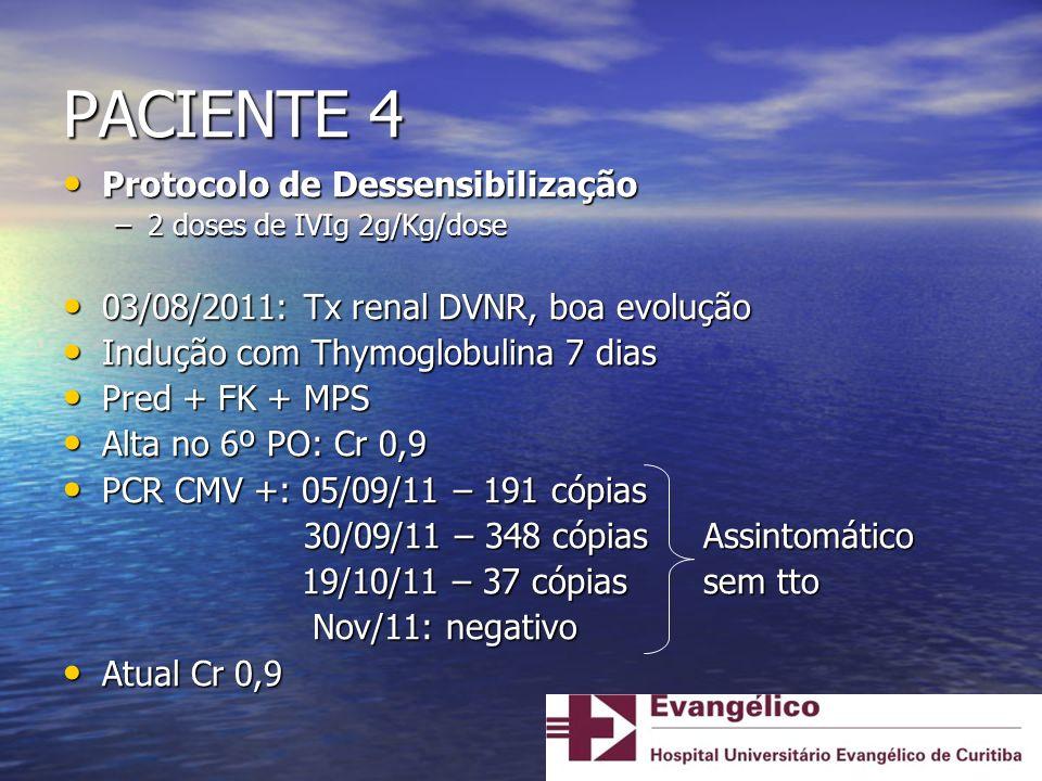 PACIENTE 4 Protocolo de Dessensibilização Protocolo de Dessensibilização –2 doses de IVIg 2g/Kg/dose 03/08/2011: Tx renal DVNR, boa evolução 03/08/201