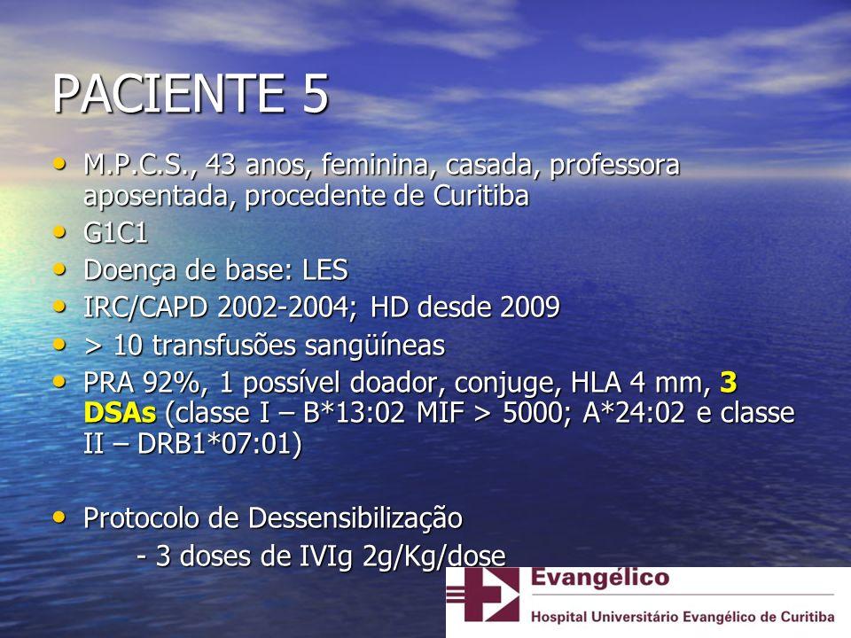 PACIENTE 5 M.P.C.S., 43 anos, feminina, casada, professora aposentada, procedente de Curitiba M.P.C.S., 43 anos, feminina, casada, professora aposenta