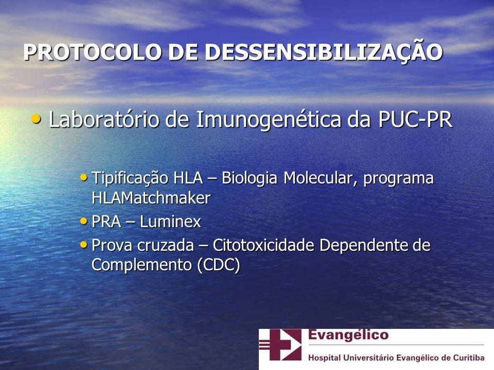 PROTOCOLO DE DESSENSIBILIZAÇÃO Laboratório de Imunogenética da PUC-PR Laboratório de Imunogenética da PUC-PR Tipificação HLA – Biologia Molecular, pro