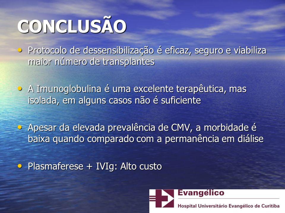 CONCLUSÃO Protocolo de dessensibilização é eficaz, seguro e viabiliza maior número de transplantes Protocolo de dessensibilização é eficaz, seguro e v