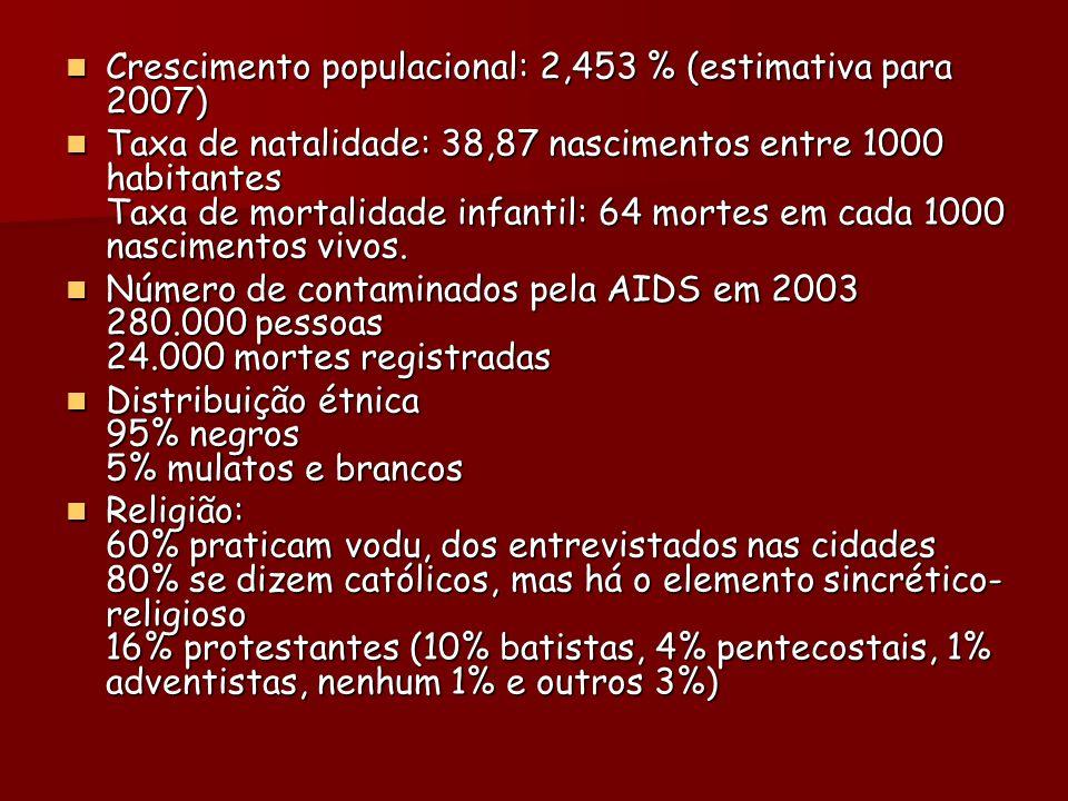 Crescimento populacional: 2,453 % (estimativa para 2007) Crescimento populacional: 2,453 % (estimativa para 2007) Taxa de natalidade: 38,87 nascimentos entre 1000 habitantes Taxa de mortalidade infantil: 64 mortes em cada 1000 nascimentos vivos.