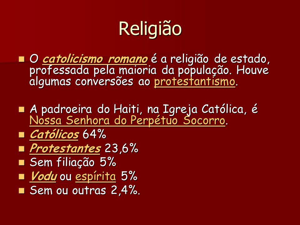 Religião O catolicismo romano é a religião de estado, professada pela maioria da população.