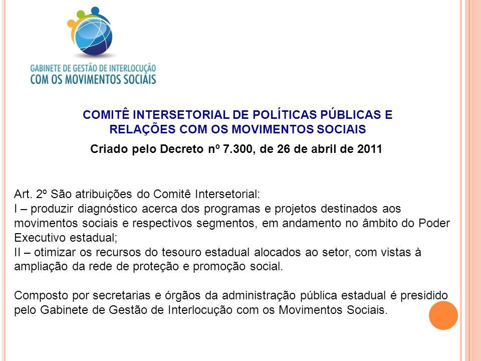 COMITÊ INTERSETORIAL DE POLÍTICAS PÚBLICAS E RELAÇÕES COM OS MOVIMENTOS SOCIAIS Criado pelo Decreto nº 7.300, de 26 de abril de 2011 Art. 2º São atrib