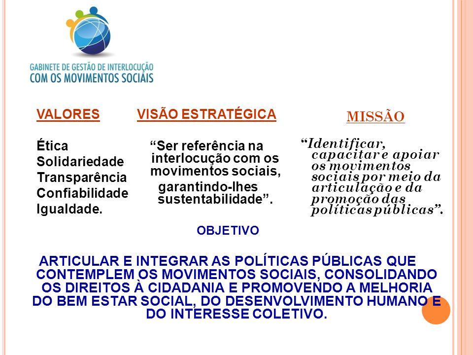 MISSÃO Identificar, capacitar e apoiar os movimentos sociais por meio da articulação e da promoção das políticas públicas. VALORES Ética Solidariedade