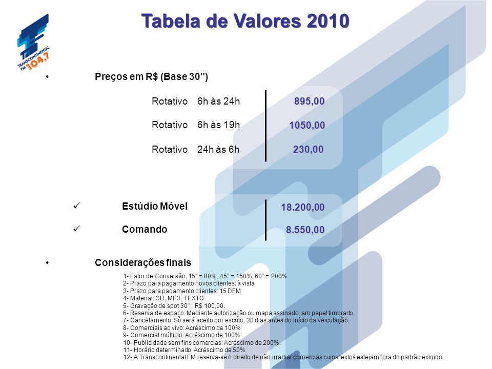 Tabela de Valores 2010 Preços em R$ (Base 30