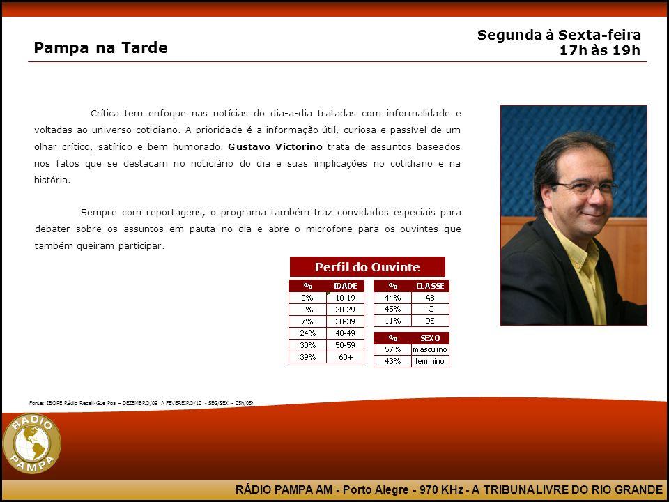 RÁDIO PAMPA AM - Porto Alegre - 970 KHz - A TRIBUNA LIVRE DO RIO GRANDE Pampa na Tarde Segunda à Sexta-feira 17h às 19h Crítica tem enfoque nas notíci