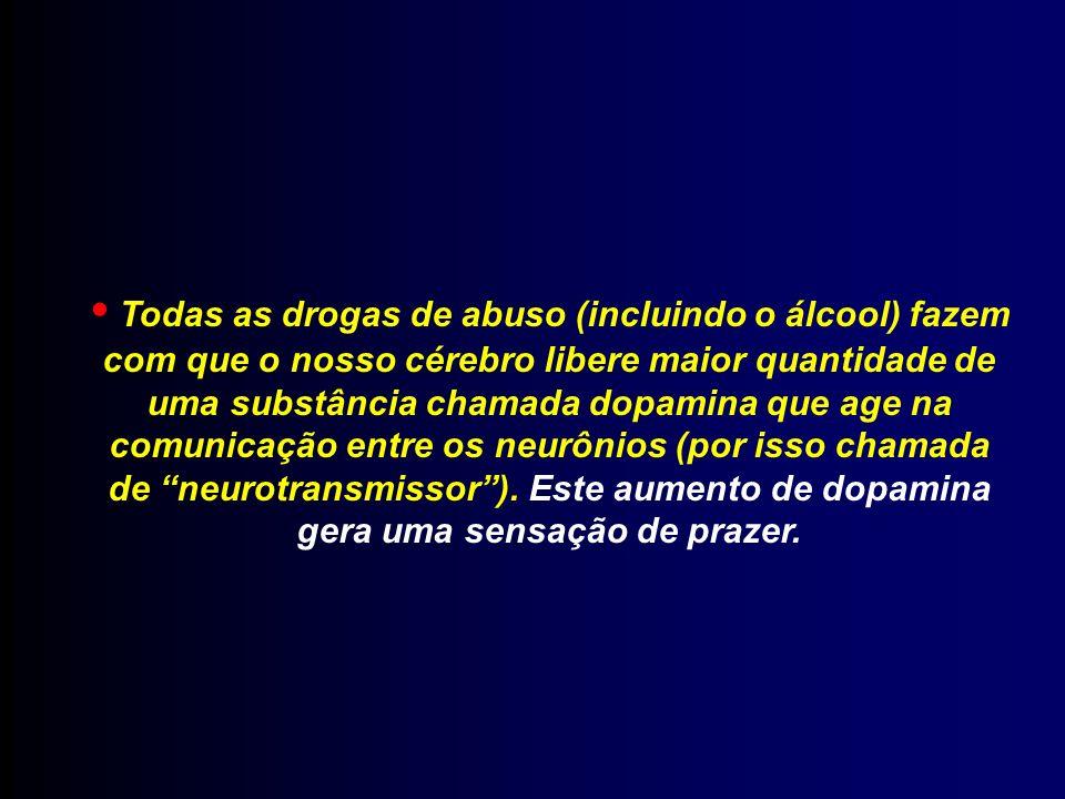 Ação das Drogas no S.N.C. DROGAS DEPRESSORAS - Diminuem a atividade mental. Afetam o cérebro, fazendo com que funcione de forma mais lenta. Essas drog