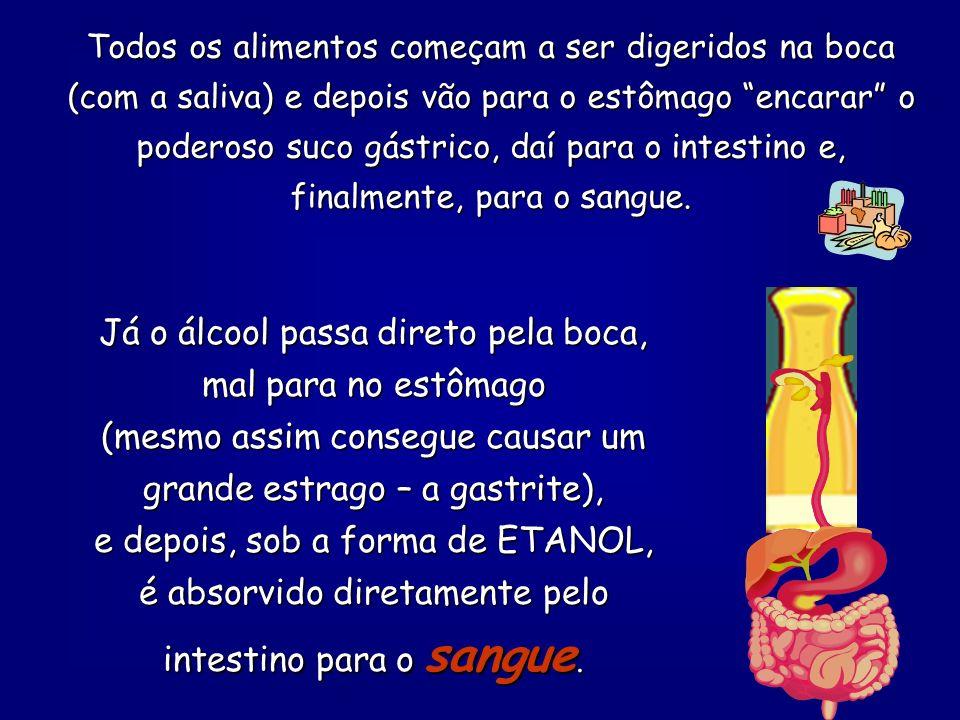 Novembro, 1979Agosto, 1980Junho, 1982Maio, 1986Janeiro, 1988 Janeiro, 1989 Dos brasileiros, 11,6% com mais de 12 anos já usaram drogas...