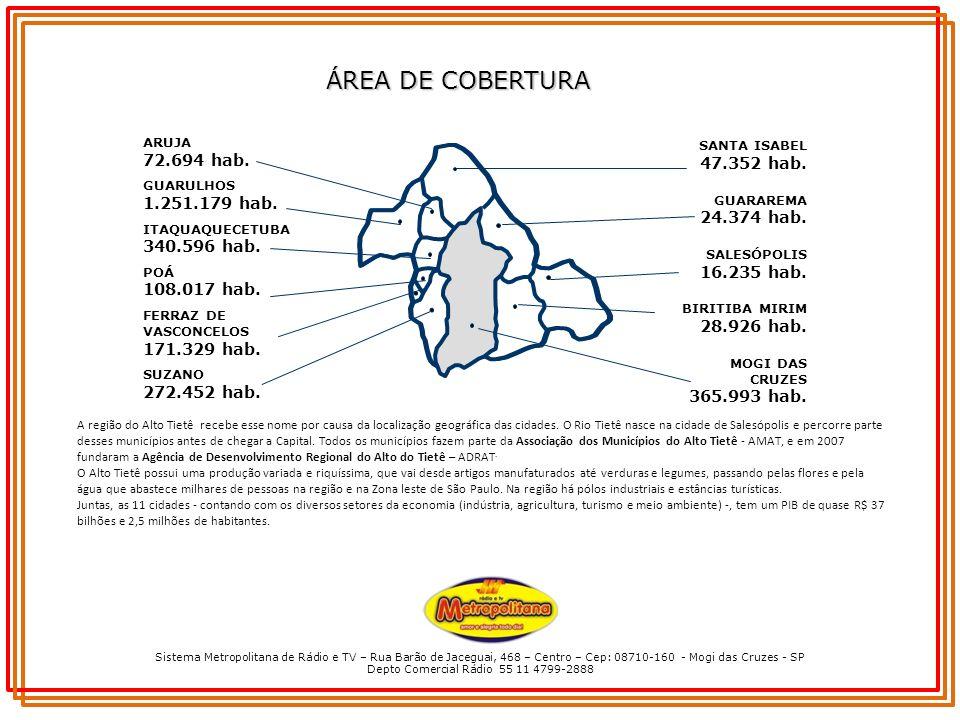 Sistema Metropolitana de Rádio e TV – Rua Barão de Jaceguai, 468 – Centro – Cep: 08710-160 - Mogi das Cruzes - SP Depto Comercial Rádio 55 11 4799-2888 ARUJA 72.694 hab.