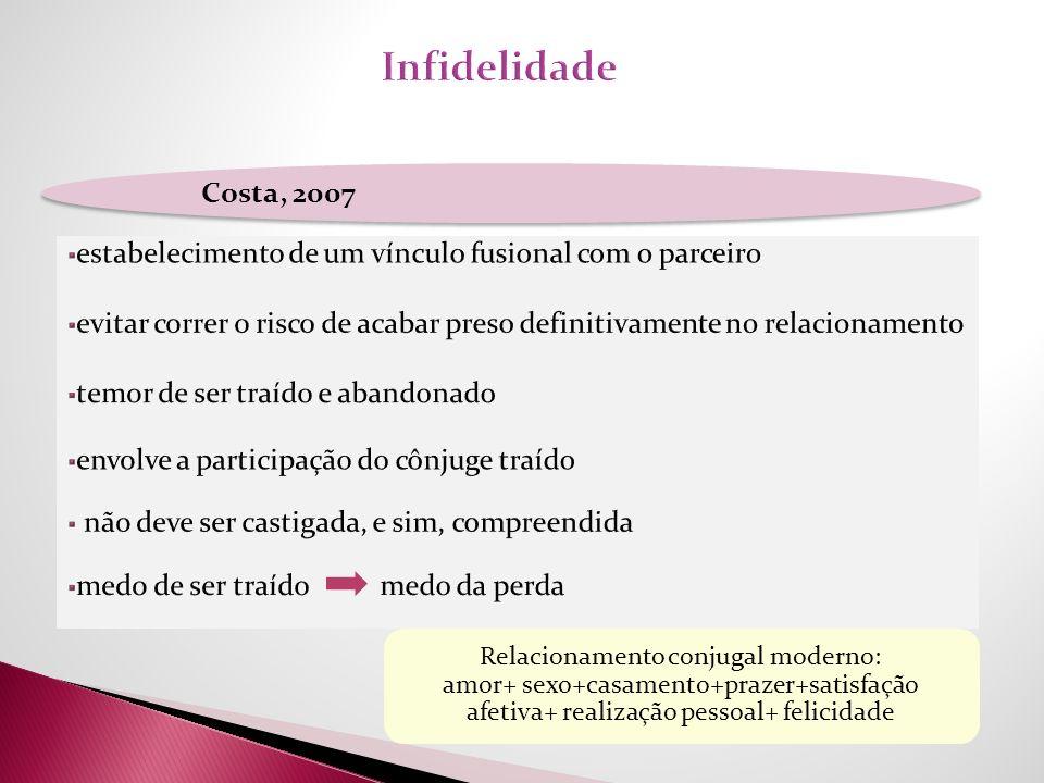 Infidelidade Costa, 2007 Relacionamento conjugal moderno: amor+ sexo+casamento+prazer+satisfação afetiva+ realização pessoal+ felicidade