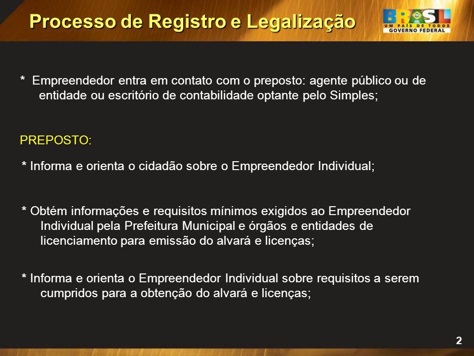 11 Quem é o Empreendedor Individual? Considera-se Empreendedor Individual o empresário a que se refere o art. 966 da Lei nº 10.406, de 10 de janeiro d