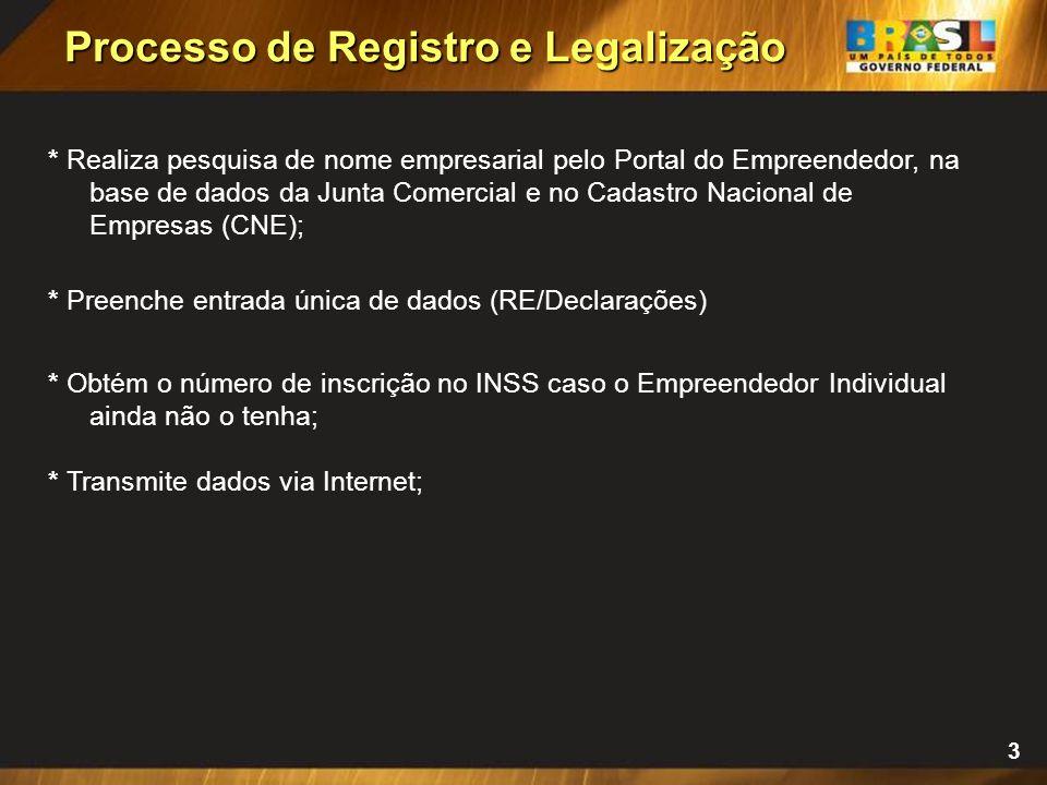 2 Processo de Registro e Legalização * Empreendedor entra em contato com o preposto: agente público ou de entidade ou escritório de contabilidade opta
