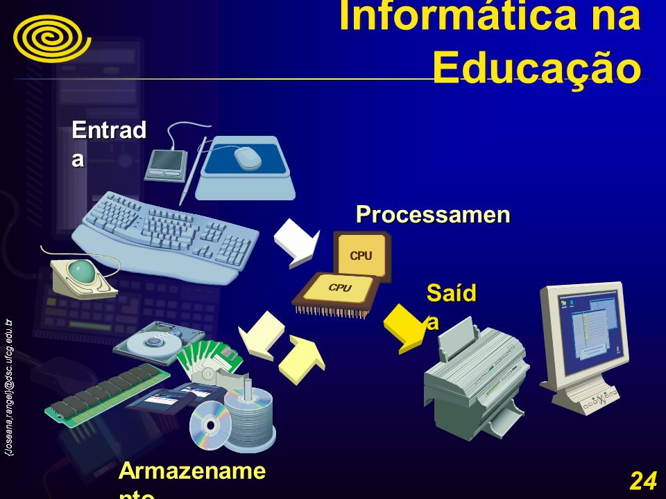 {Joseana,rangel}@dsc.ufcg.edu.br 24 Entrad a Processamen to Armazename nto Saíd a Informática na Educação