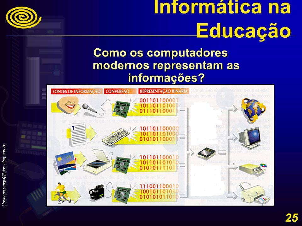 {Joseana,rangel}@dsc.ufcg.edu.br 25 Como os computadores modernos representam as informações? Informática na Educação