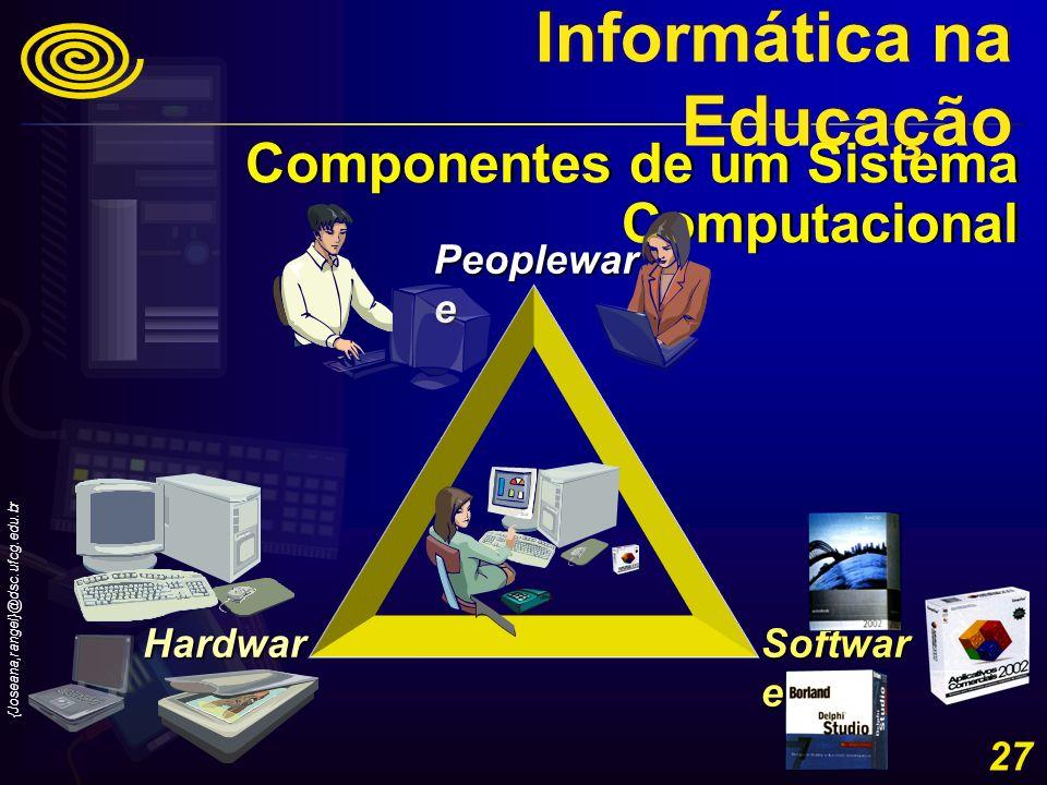 {Joseana,rangel}@dsc.ufcg.edu.br 27 Componentes de um Sistema Computacional Peoplewar e Softwar e Hardwar e Informática na Educação
