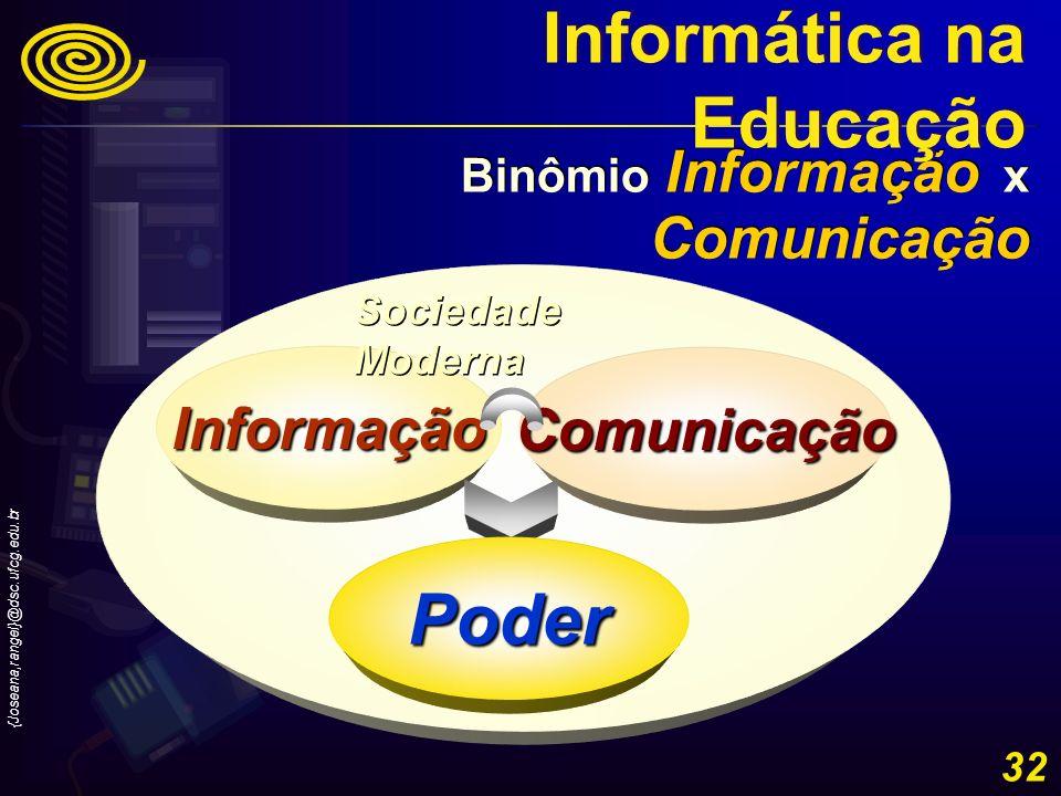 {Joseana,rangel}@dsc.ufcg.edu.br 32 Informação Comunicação Sociedade Moderna Poder Binômio Informação x Comunicação Informática na Educação