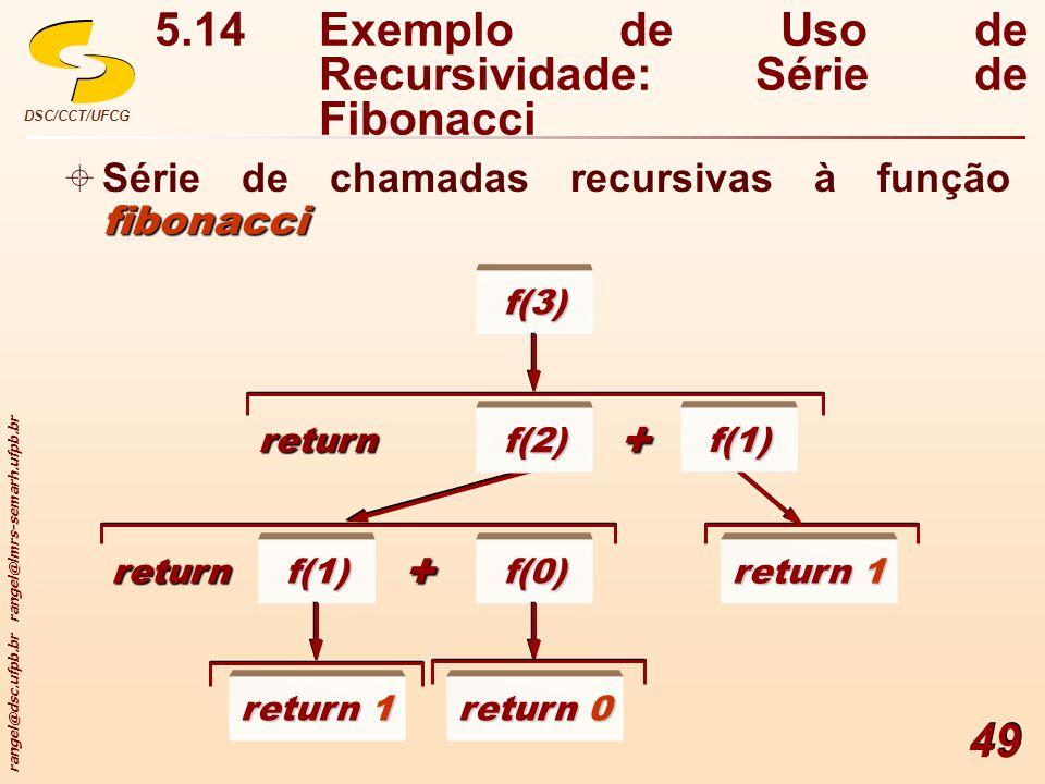 rangel@dsc.ufpb.br rangel@lmrs-semarh.ufpb.br DSC/CCT/UFCG 49 return 0 f(2) f(0) return 1 fibonacci Série de chamadas recursivas à função fibonacci 5.