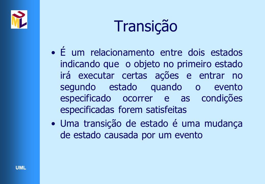 UML Transição É um relacionamento entre dois estados indicando que o objeto no primeiro estado irá executar certas ações e entrar no segundo estado qu