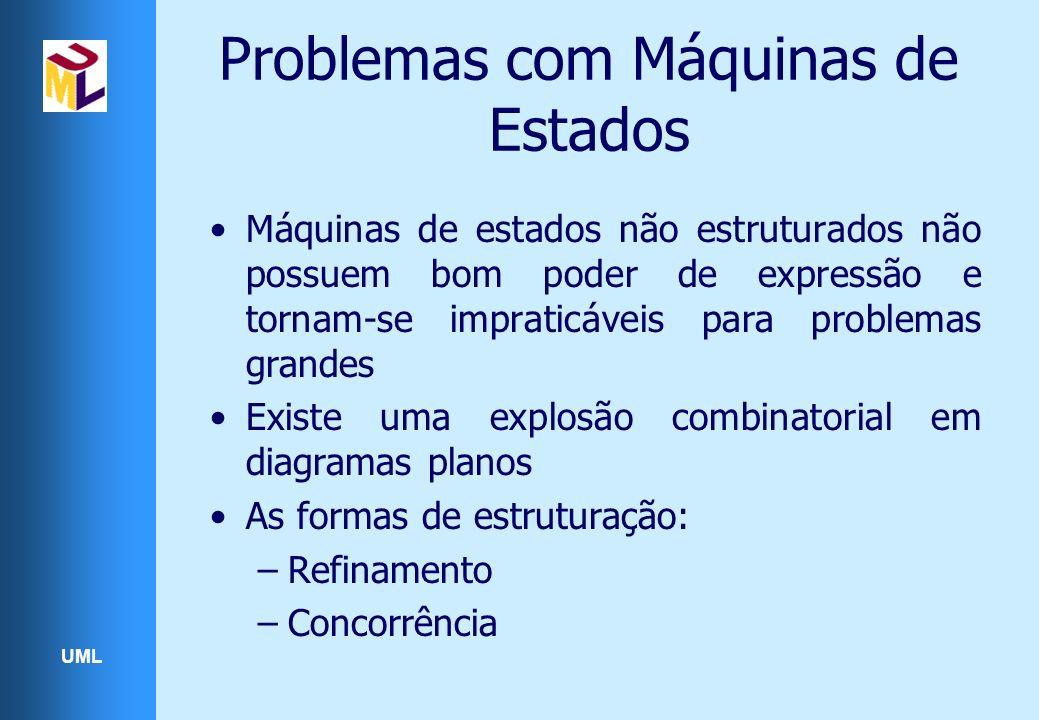 UML Problemas com Máquinas de Estados Máquinas de estados não estruturados não possuem bom poder de expressão e tornam-se impraticáveis para problemas grandes Existe uma explosão combinatorial em diagramas planos As formas de estruturação: –Refinamento –Concorrência
