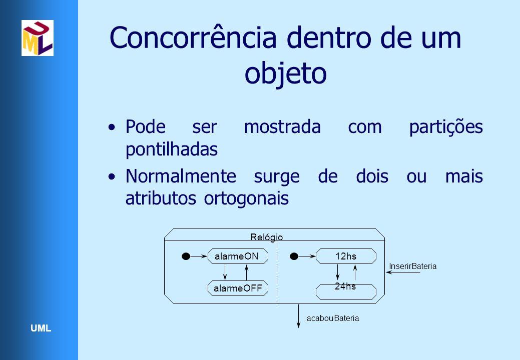 UML Concorrência dentro de um objeto Pode ser mostrada com partições pontilhadas Normalmente surge de dois ou mais atributos ortogonais Relógio alarme