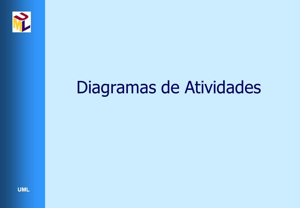 UML Diagramas de Atividades