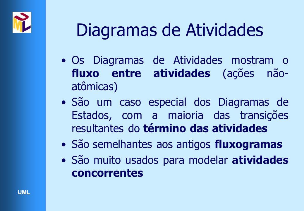 UML Diagramas de Atividades Os Diagramas de Atividades mostram o fluxo entre atividades (ações não- atômicas) São um caso especial dos Diagramas de Es