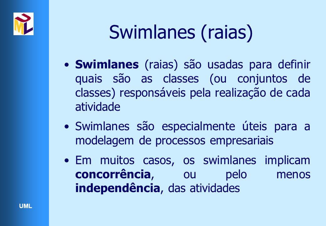 Swimlanes (raias) Swimlanes (raias) são usadas para definir quais são as classes (ou conjuntos de classes) responsáveis pela realização de cada atividade Swimlanes são especialmente úteis para a modelagem de processos empresariais Em muitos casos, os swimlanes implicam concorrência, ou pelo menos independência, das atividades