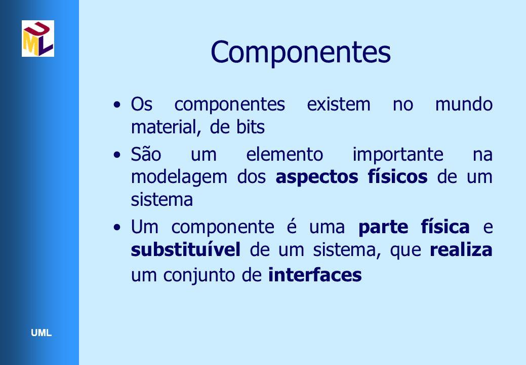 UML Componentes Os componentes existem no mundo material, de bits São um elemento importante na modelagem dos aspectos físicos de um sistema Um componente é uma parte física e substituível de um sistema, que realiza um conjunto de interfaces