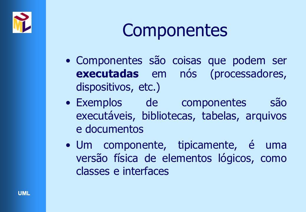 UML Componentes Componentes são coisas que podem ser executadas em nós (processadores, dispositivos, etc.) Exemplos de componentes são executáveis, bi