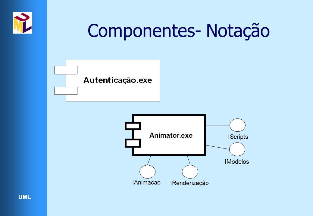 UML Componentes- Notação Animator.exe IScripts IRenderização IModelos IAnimacao