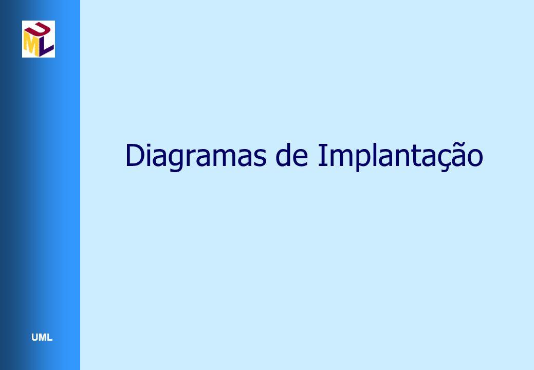 UML Diagramas de Implantação