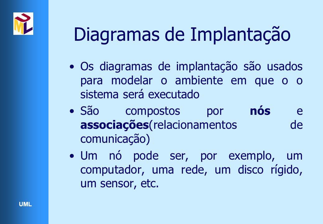 UML Diagramas de Implantação Os diagramas de implantação são usados para modelar o ambiente em que o o sistema será executado São compostos por nós e
