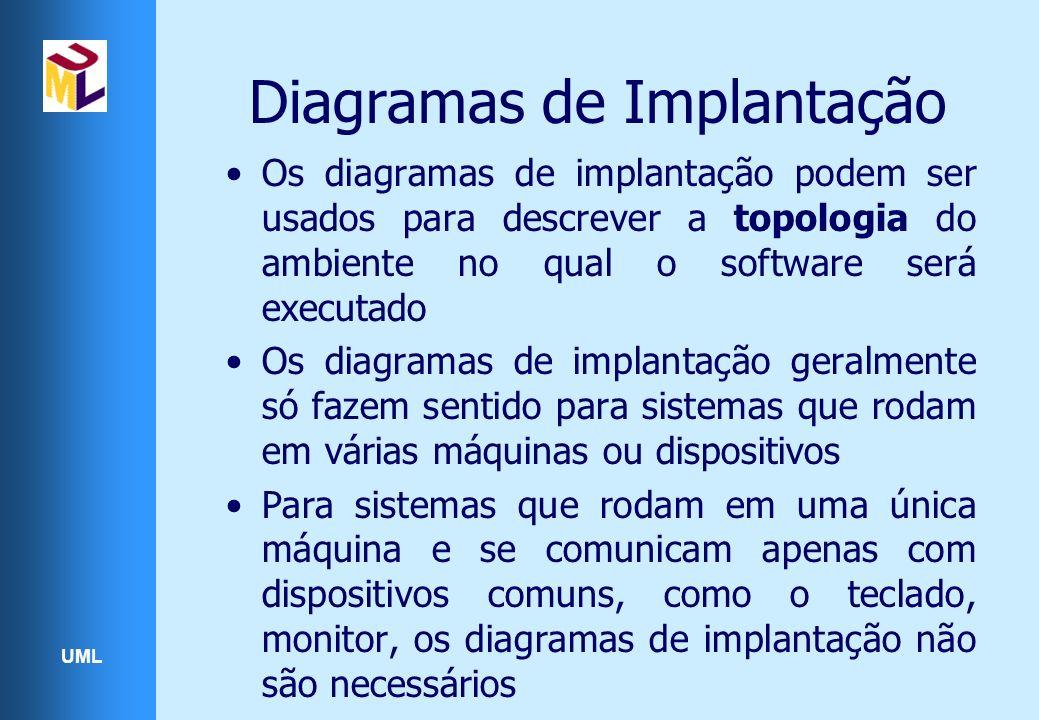 UML Diagramas de Implantação Os diagramas de implantação podem ser usados para descrever a topologia do ambiente no qual o software será executado Os