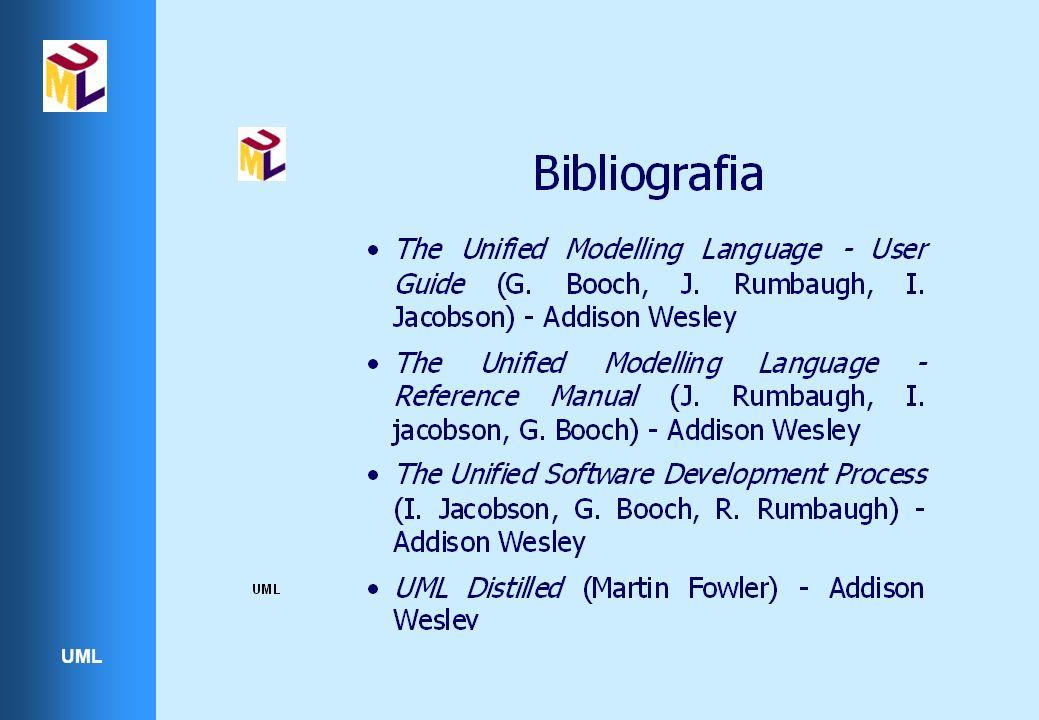 UML Exemplo FormCadastro.html Cadastro.exe Principal.html FormEntrada.html Autenticacao.exe > Banco Usuários Senhas