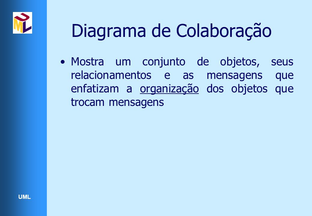 UML Diagrama de Colaboração Mostra um conjunto de objetos, seus relacionamentos e as mensagens que enfatizam a organização dos objetos que trocam mens