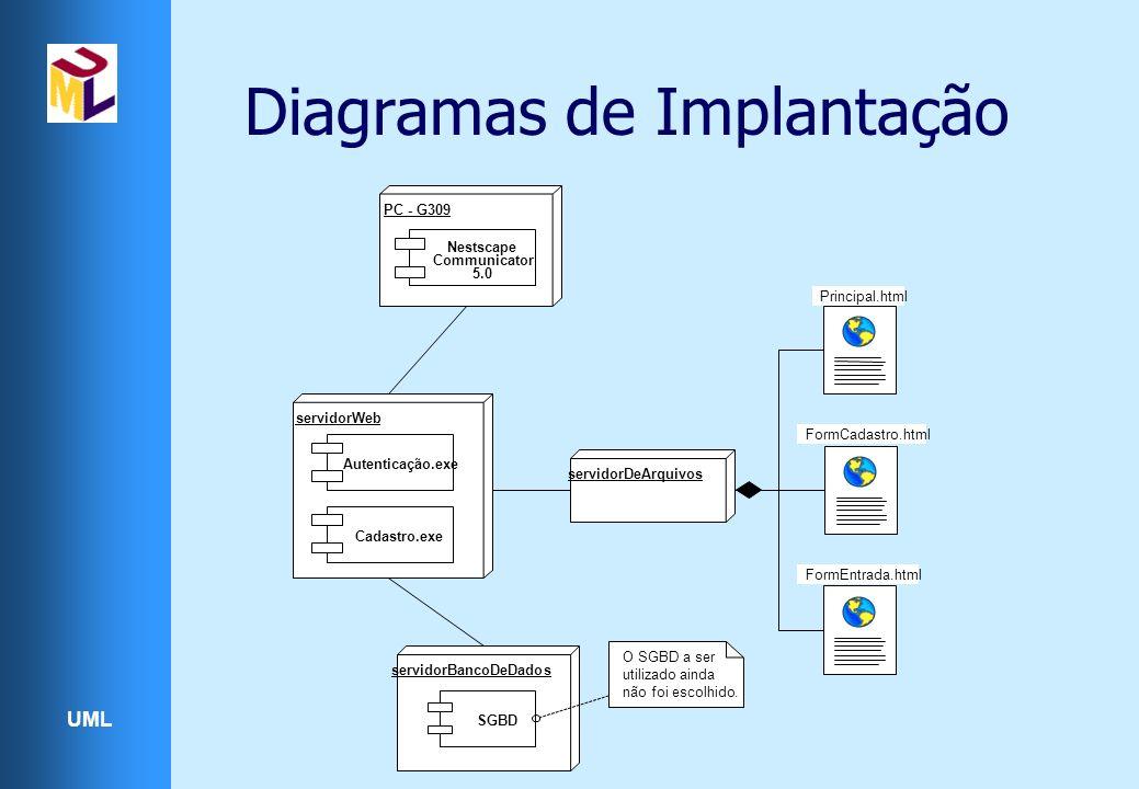 UML Diagramas de Implantação servidorWeb Autenticação.exe Cadastro.exe servidorDeArquivos FormCadastro.html Principal.html FormEntrada.html servidorBancoDeDados SGBD O SGBD a ser utilizado ainda não foi escolhido.