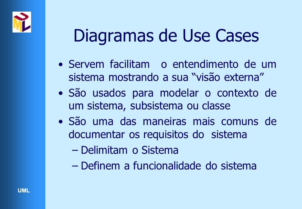 UML Diagramas de Use Cases Servem facilitam o entendimento de um sistema mostrando a sua visão externa São usados para modelar o contexto de um sistema, subsistema ou classe São uma das maneiras mais comuns de documentar os requisitos do sistema –Delimitam o Sistema –Definem a funcionalidade do sistema